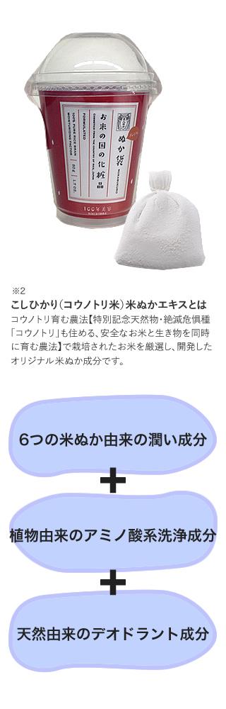 [数量限定] 純米プラス ぬか袋(カップタイプ)